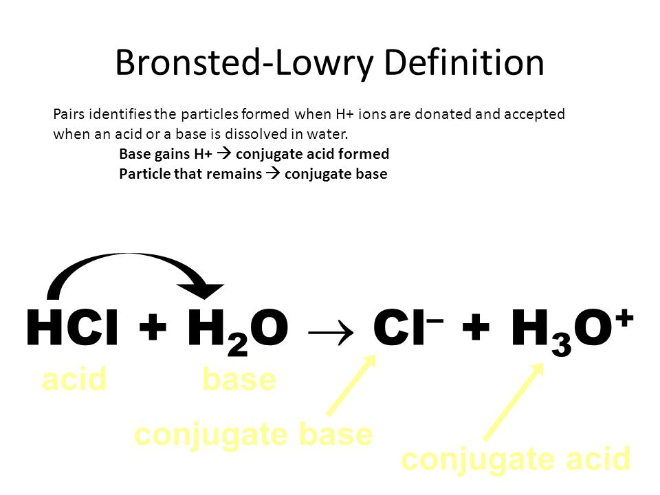HCl + H 2 O  Cl – + H 3 O + conjugate acid conjugate base baseacid Bronsted-Lowry Definition Pairs identifies the particles formed when H+ ions are donated and accepted when an acid or a base is dissolved in water.