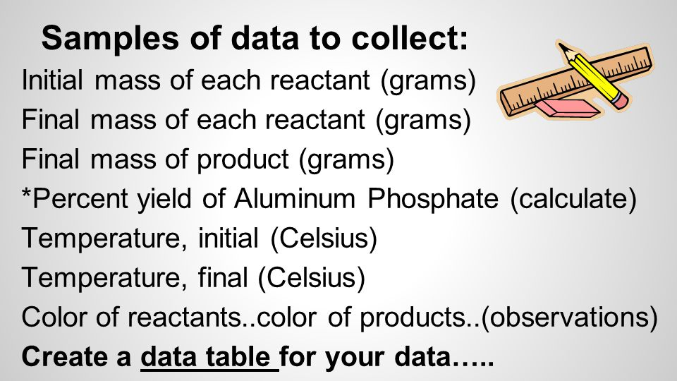 Samples of data to collect: Initial mass of each reactant (grams) Final mass of each reactant (grams) Final mass of product (grams) *Percent yield of Aluminum Phosphate (calculate) Temperature, initial (Celsius) Temperature, final (Celsius) Color of reactants..color of products..(observations) Create a data table for your data…..