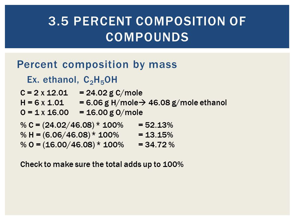 Percent composition by mass Ex.