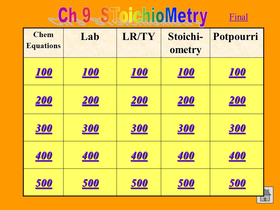 LR/TY 100 LR/TY What is the molar mass, to 2 decimals, of Cu(NO 2 ) 2 ? Answer Answer