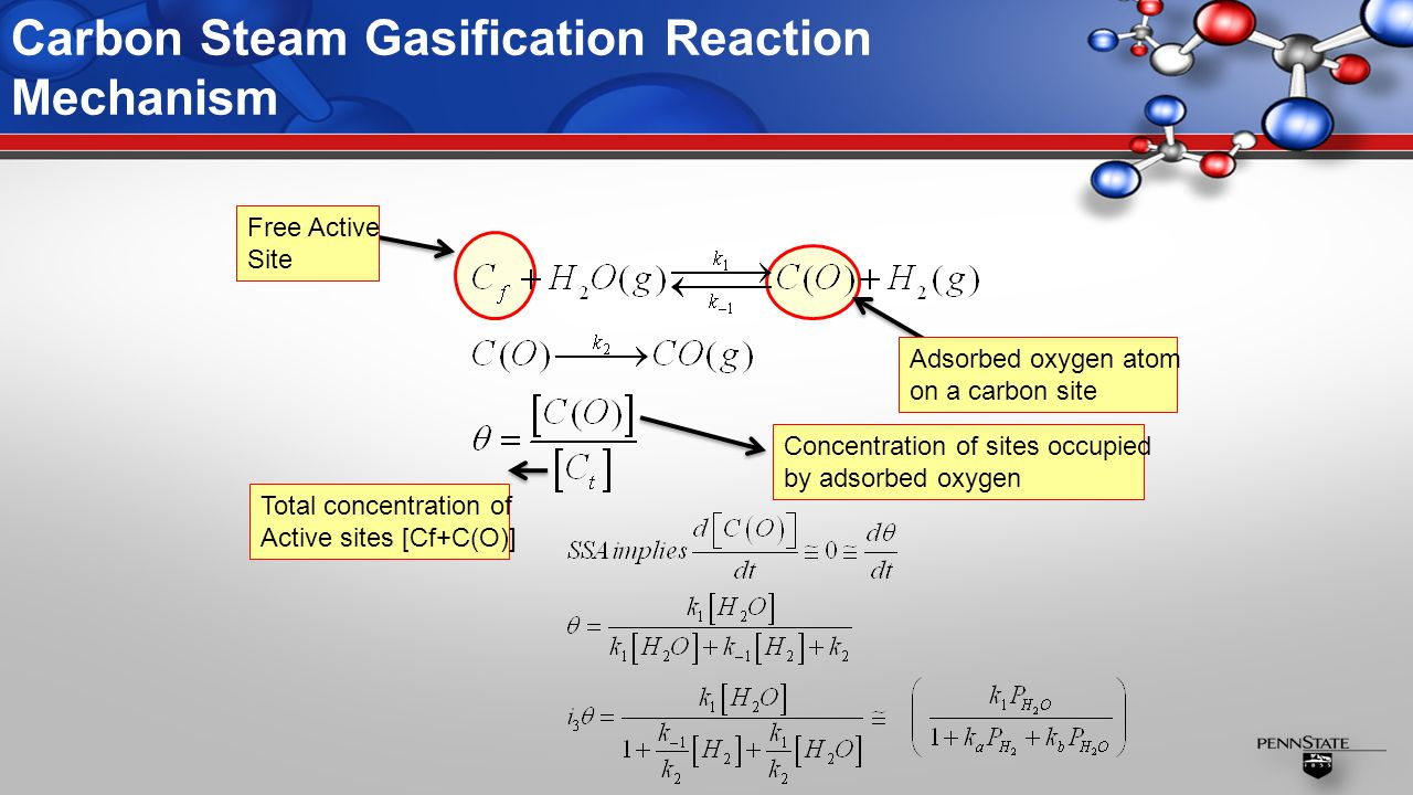 Adsorbed oxygen atom on a carbon site Carbon Steam Gasification Reaction Mechanism Free Active Site Concentration of sites occupied by adsorbed oxygen Total concentration of Active sites [Cf+C(O)]