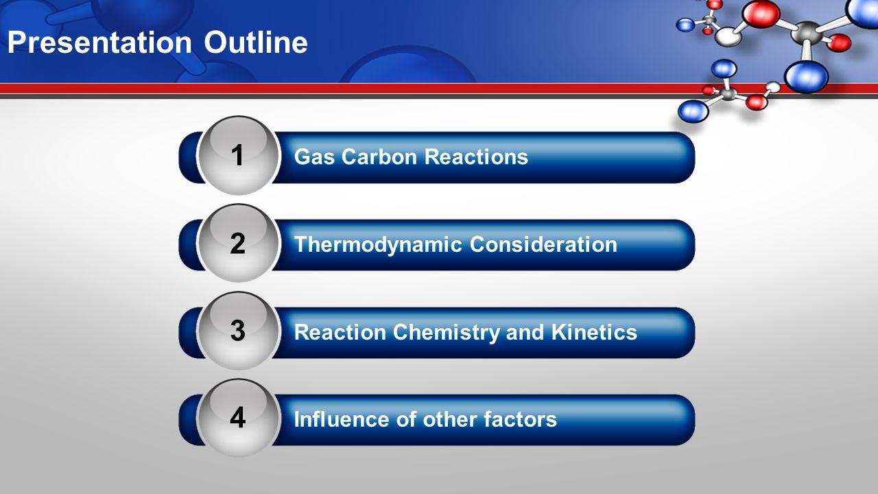 Gasification Reactions C + CO 2 = 2 CO +172 kJ/mol Reverse disproportionation Combustion Reactions Boudouard Reaction C + O 2 = CO 2 - 393.5 kJ/mol Practically irreversible C+ ½ O 2 = CO- 110.5 kJ/mol Practically irreversible CO + ½ O 2 = CO 2 - 283.0 kJ/mol Practically irreversible H 2 + ½ O 2 = H 2 O- 285.8 kJ/mol Practically irreversible