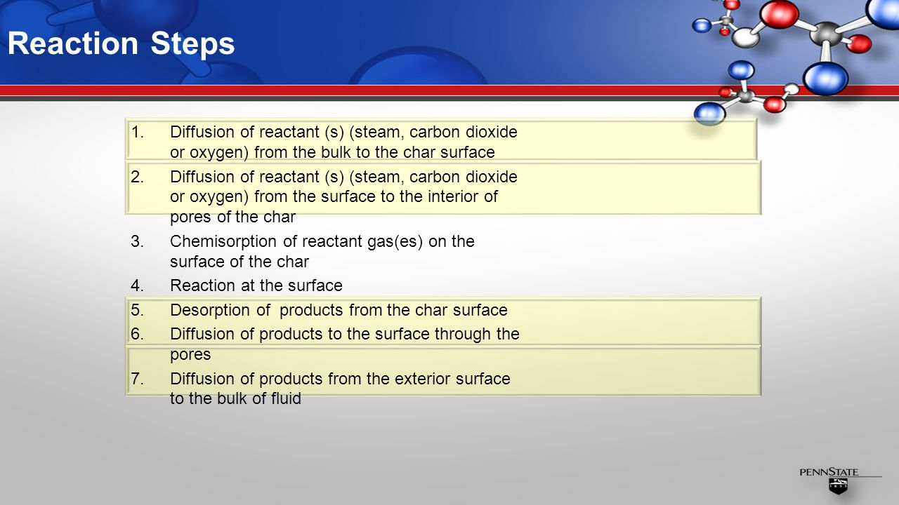 Reaction Steps 1.Diffusion of reactant (s) (steam, carbon dioxide or oxygen) from the bulk to the char surface 2.Diffusion of reactant (s) (steam, carbon dioxide or oxygen) from the surface to the interior of pores of the char 3.Chemisorption of reactant gas(es) on the surface of the char 4.Reaction at the surface 5.Desorption of products from the char surface 6.Diffusion of products to the surface through the pores 7.Diffusion of products from the exterior surface to the bulk of fluid