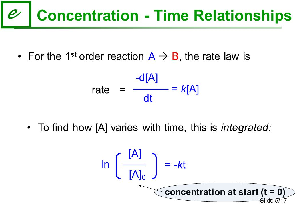 Slide 5/17 e Concentration - Time Relationships For the 1 st order reaction A  B, the rate law is dt = k[A] rate= -d[A] To find how [A] varies with time, this is integrated: [A] 0 = -kt [A] ln concentration at start (t = 0)