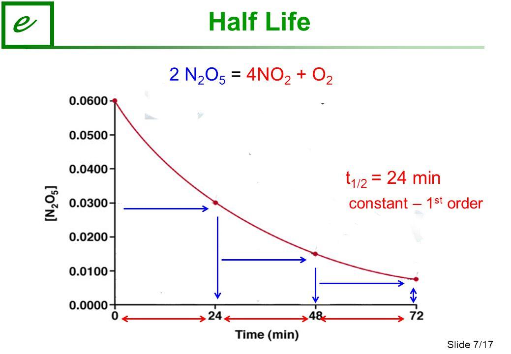Slide 7/17 e Half Life 2 N 2 O 5 = 4NO 2 + O 2 t 1/2 = 24 min constant – 1 st order