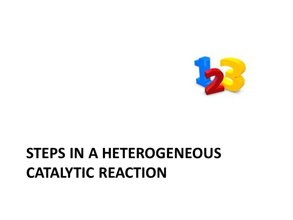 STEPS IN A HETEROGENEOUS CATALYTIC REACTION