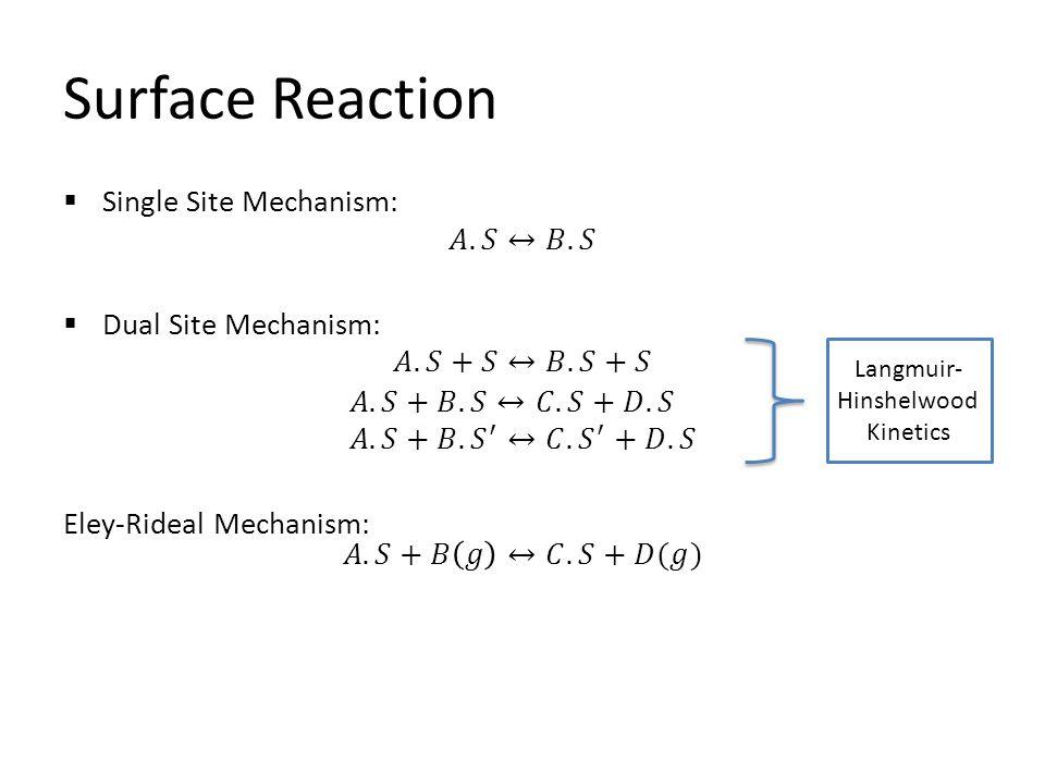 Surface Reaction Langmuir- Hinshelwood Kinetics