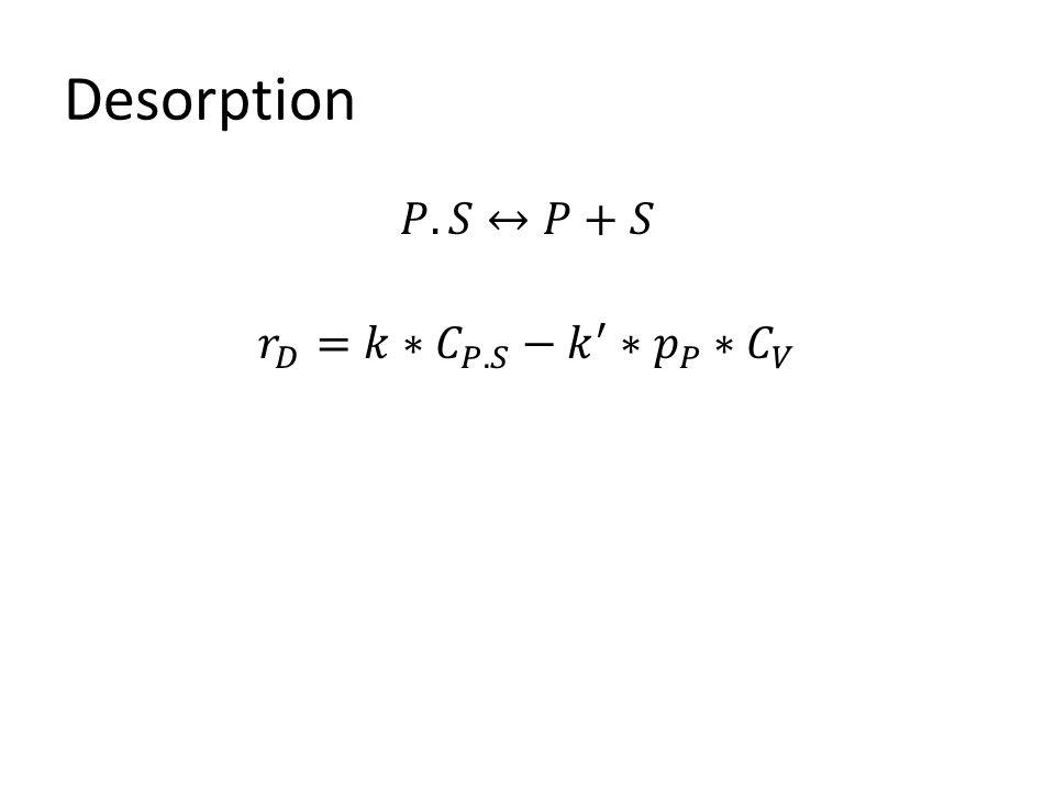 Desorption