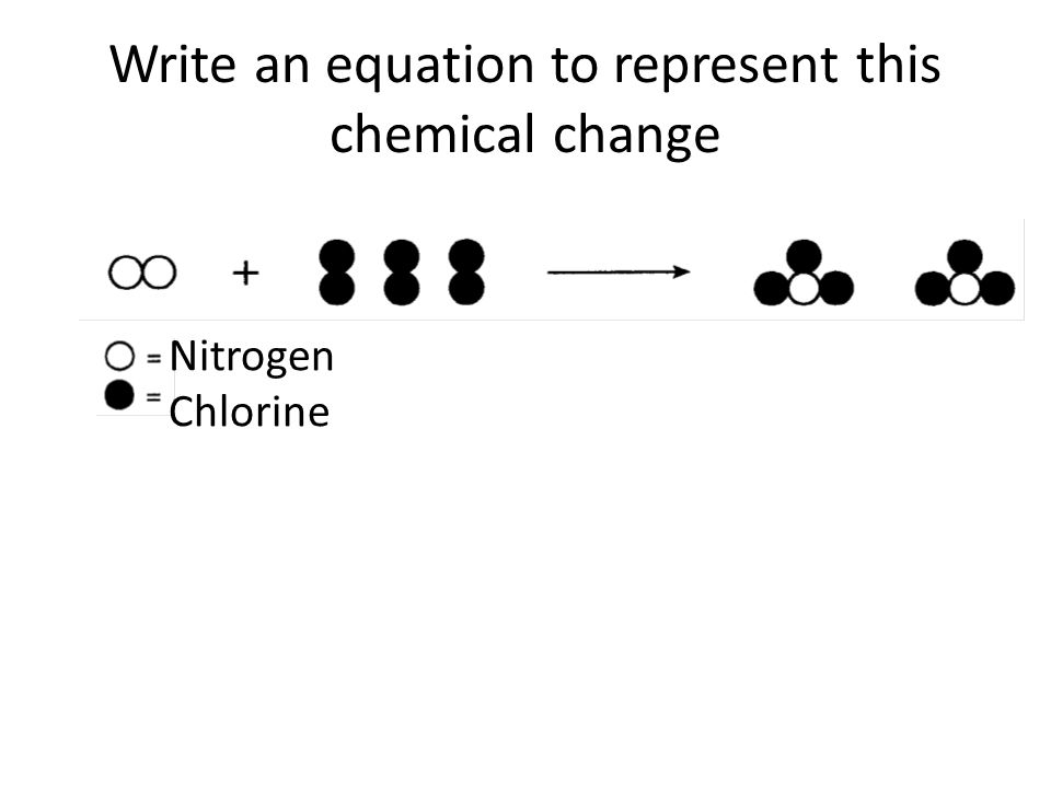 Write an equation to represent this chemical change Nitrogen Chlorine