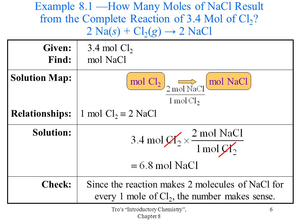 6Tro s Introductory Chemistry , Chapter 8 Example 8.1 —How Many Moles of NaCl Result from the Complete Reaction of 3.4 Mol of Cl 2 .