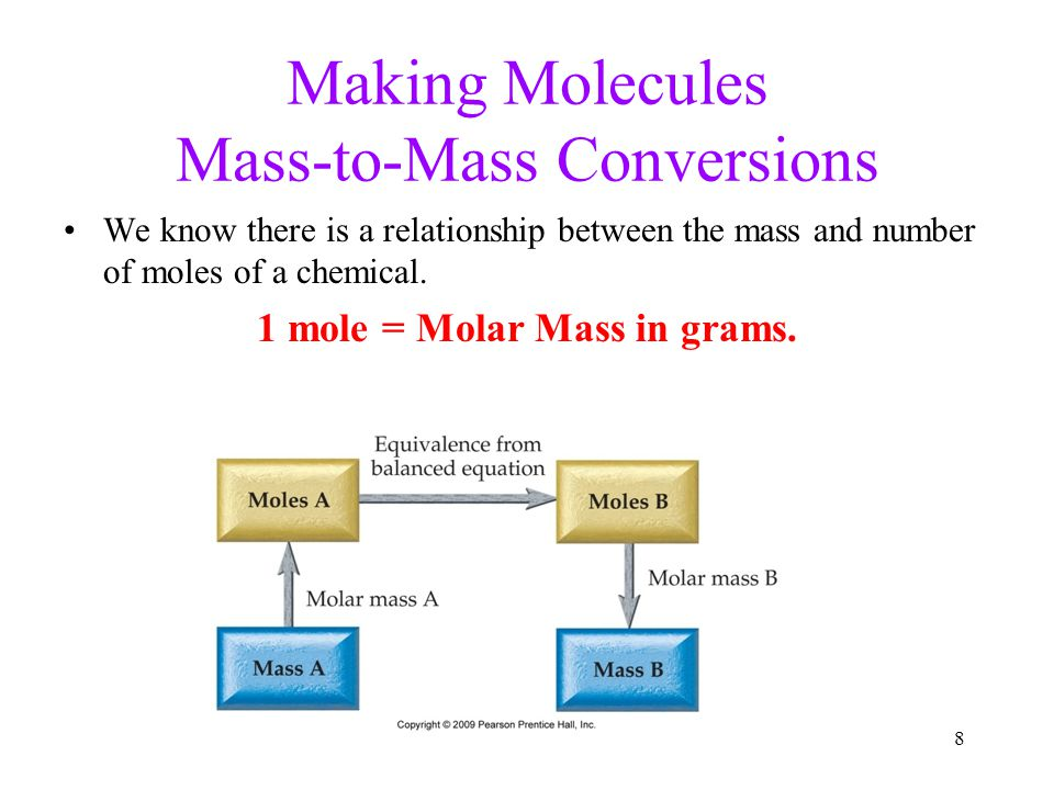 8 Making Molecules Mass-to-Mass Conversions We know there is a relationship between the mass and number of moles of a chemical.