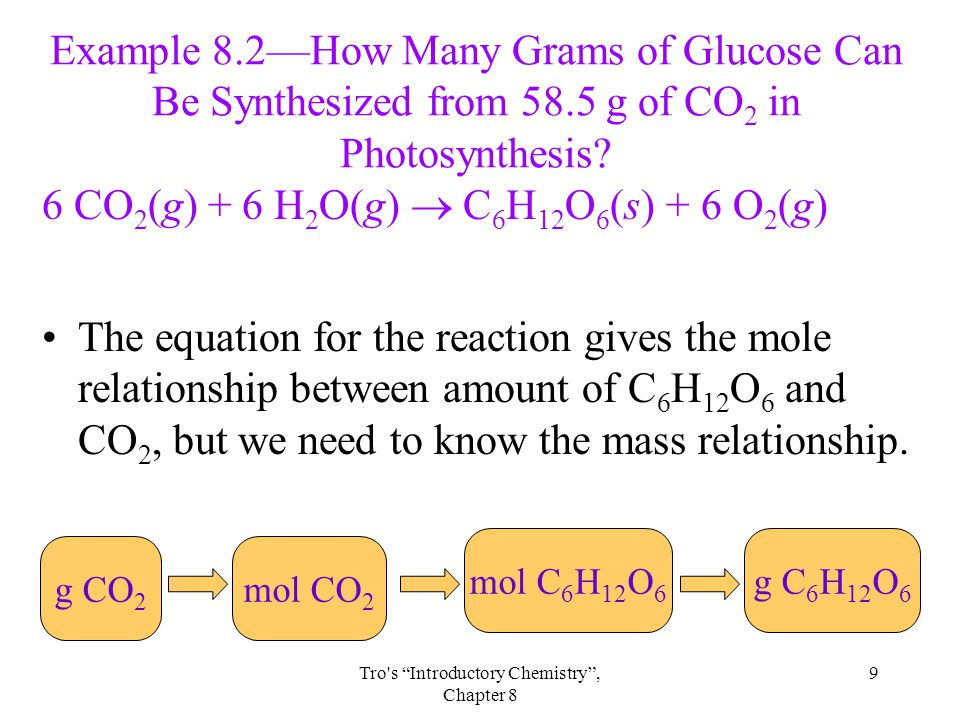 9Tro s Introductory Chemistry , Chapter 8 Example 8.2—How Many Grams of Glucose Can Be Synthesized from 58.5 g of CO 2 in Photosynthesis.