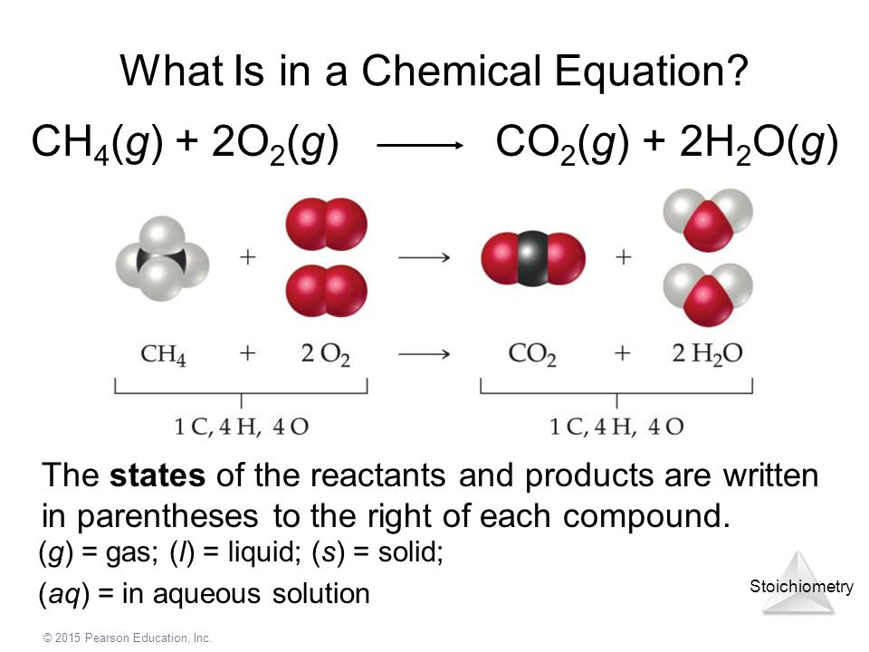 Stoichiometry © 2015 Pearson Education, Inc.What Is in a Chemical Equation.