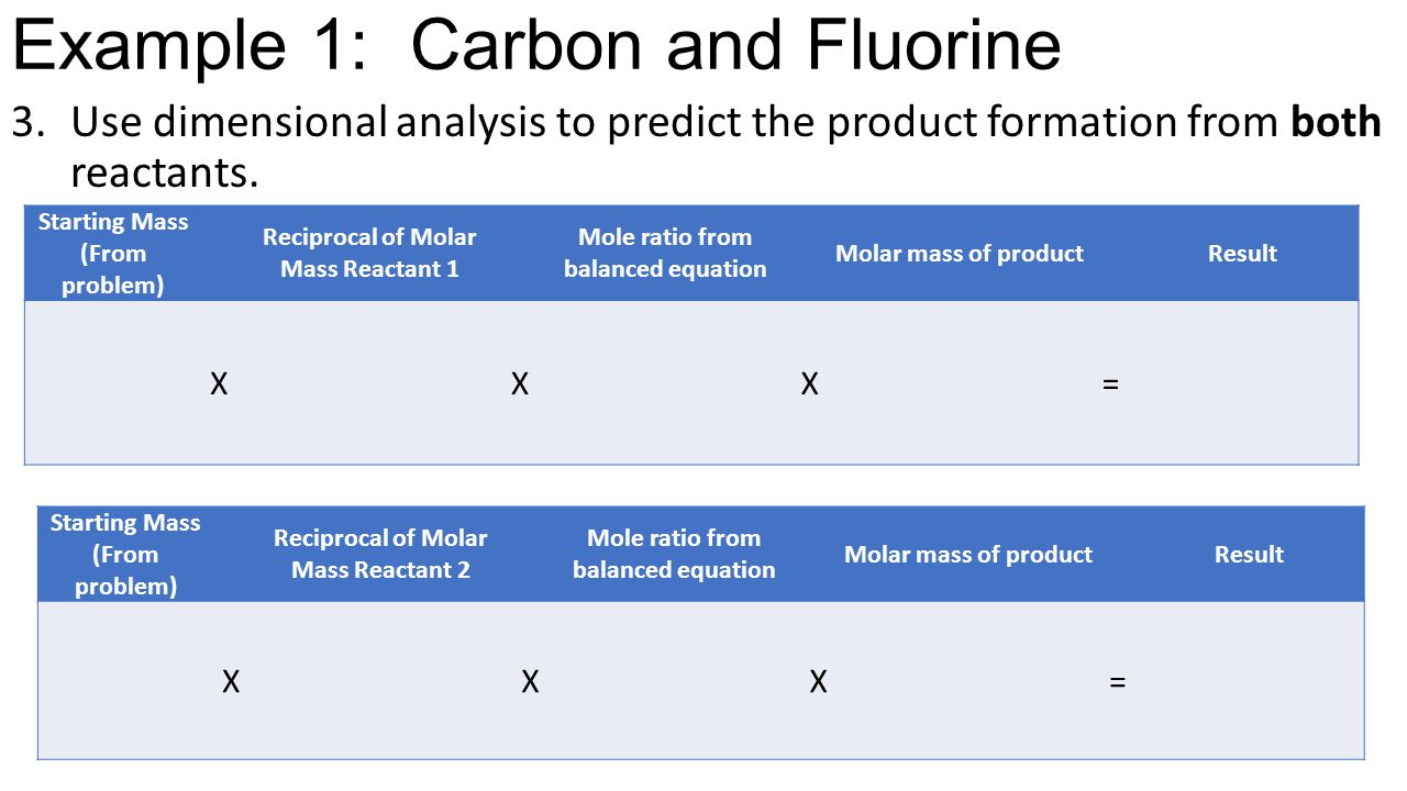 Example 1: Carbon and Fluorine 3.Use dimensional analysis to predict the product formation from both reactants.