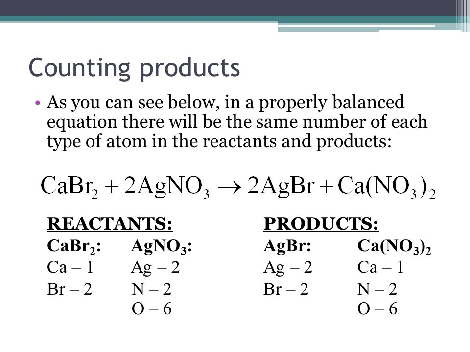 Counting products As you can see below, in a properly balanced equation there will be the same number of each type of atom in the reactants and products: REACTANTS:PRODUCTS: CaBr 2 : AgNO 3 :AgBr:Ca(NO 3 ) 2 Ca – 1 Ag – 2Ag – 2Ca – 1 Br – 2 N – 2Br – 2N – 2 O – 6 O – 6