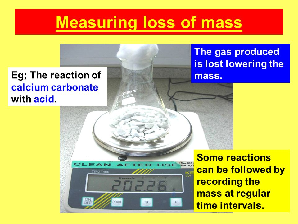 Collecting gas If a reaction produces a gas its volume can be measured at regular time intervals.
