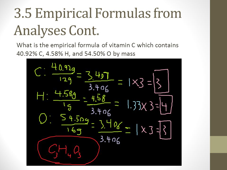 3.5 Empirical Formulas from Analyses Cont.