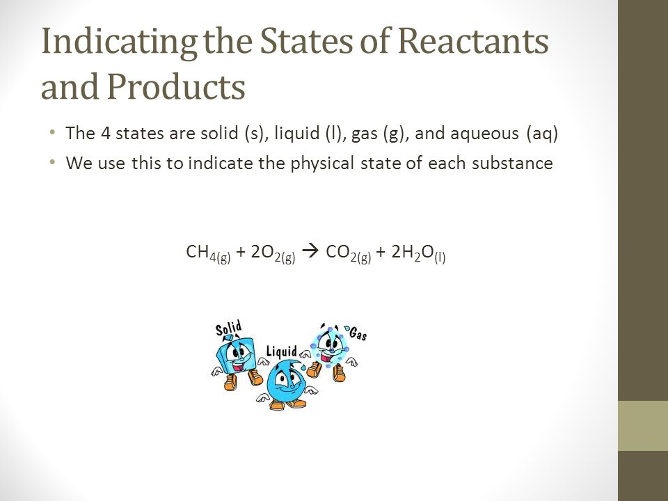 Indicating the States of Reactants and Products The 4 states are solid (s), liquid (l), gas (g), and aqueous (aq) We use this to indicate the physical state of each substance CH 4(g) + 2O 2(g)  CO 2(g) + 2H 2 O (l)