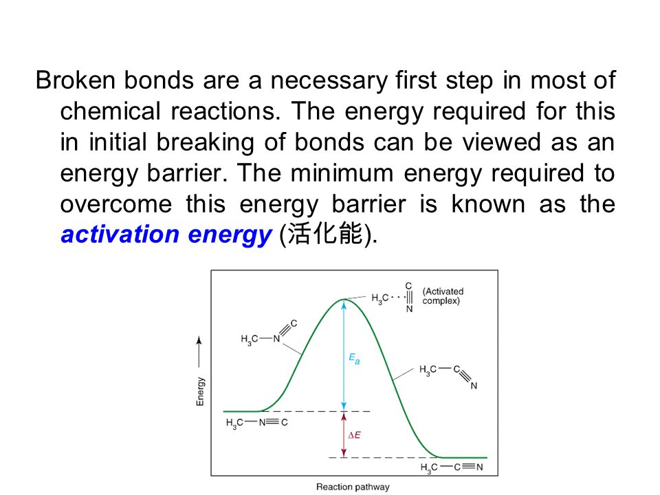 Broken bonds are a necessary first step in most of chemical reactions.