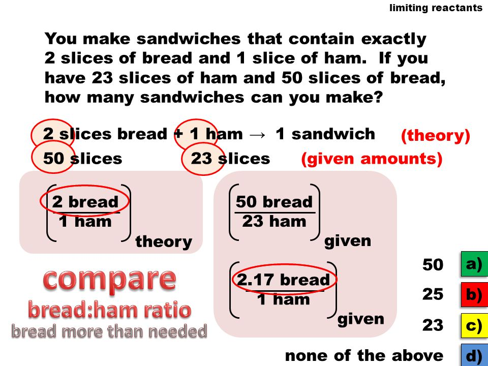 You make sandwiches that contain exactly 2 slices of bread and 1 slice of ham.