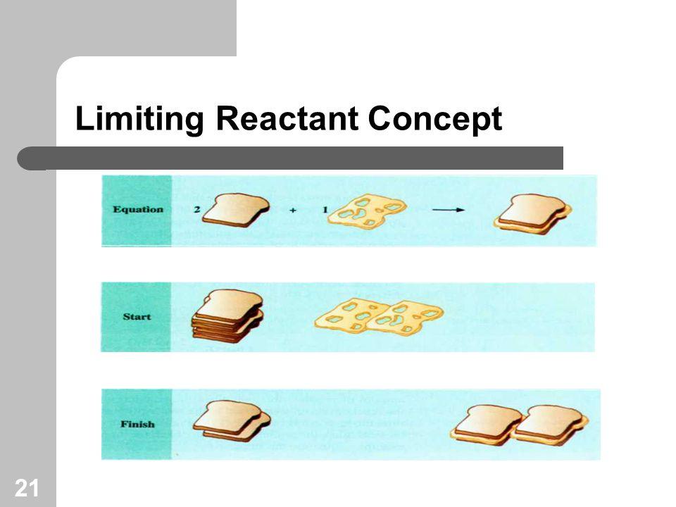 21 Limiting Reactant Concept