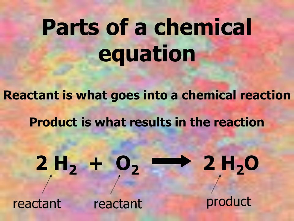 Parts of a chemical equation reactant product Reactant is what goes into a chemical reaction Product is what results in the reaction 2 H 2 + O 2 2 H 2