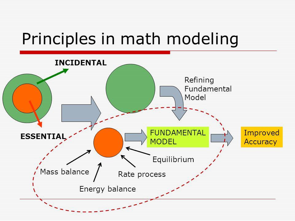 Principles in math modeling ESSENTIAL INCIDENTAL Mass balance Energy balance Rate process Equilibrium FUNDAMENTAL MODEL Refining Fundamental Model Imp
