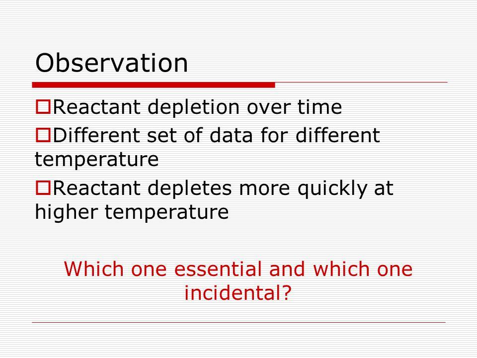 Observation  Reactant depletion over time  Different set of data for different temperature  Reactant depletes more quickly at higher temperature Wh