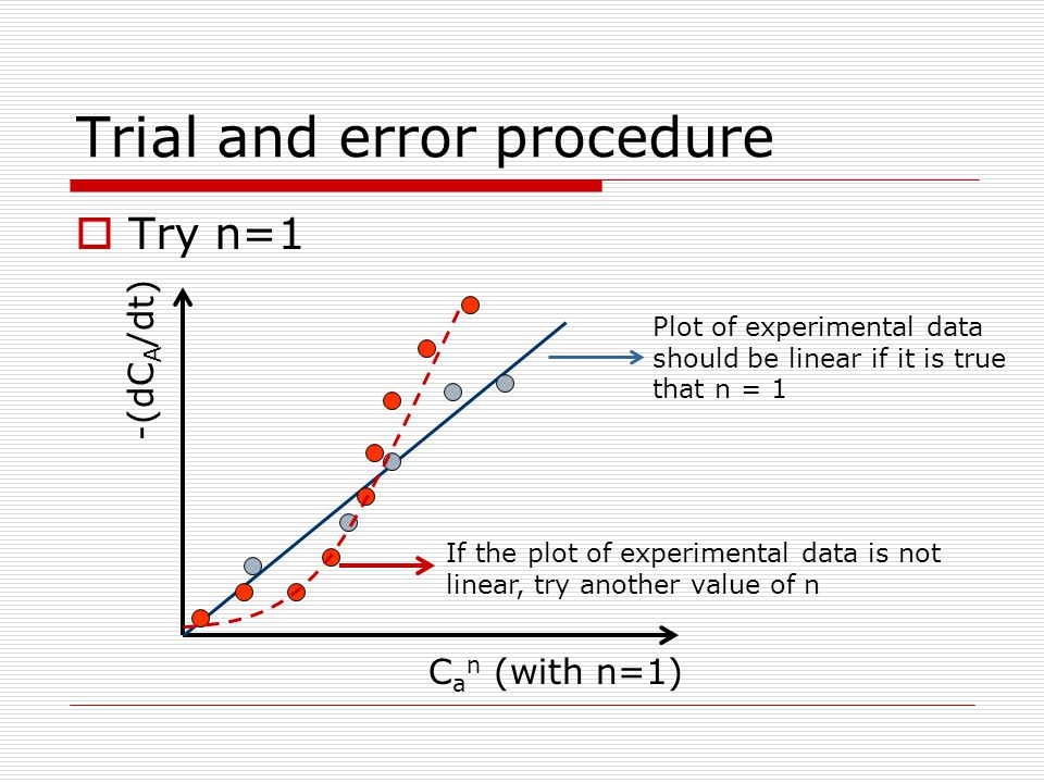 Trial and error procedure  Try n=1 -(dC A /dt) C a n (with n=1) Plot of experimental data should be linear if it is true that n = 1 If the plot of ex