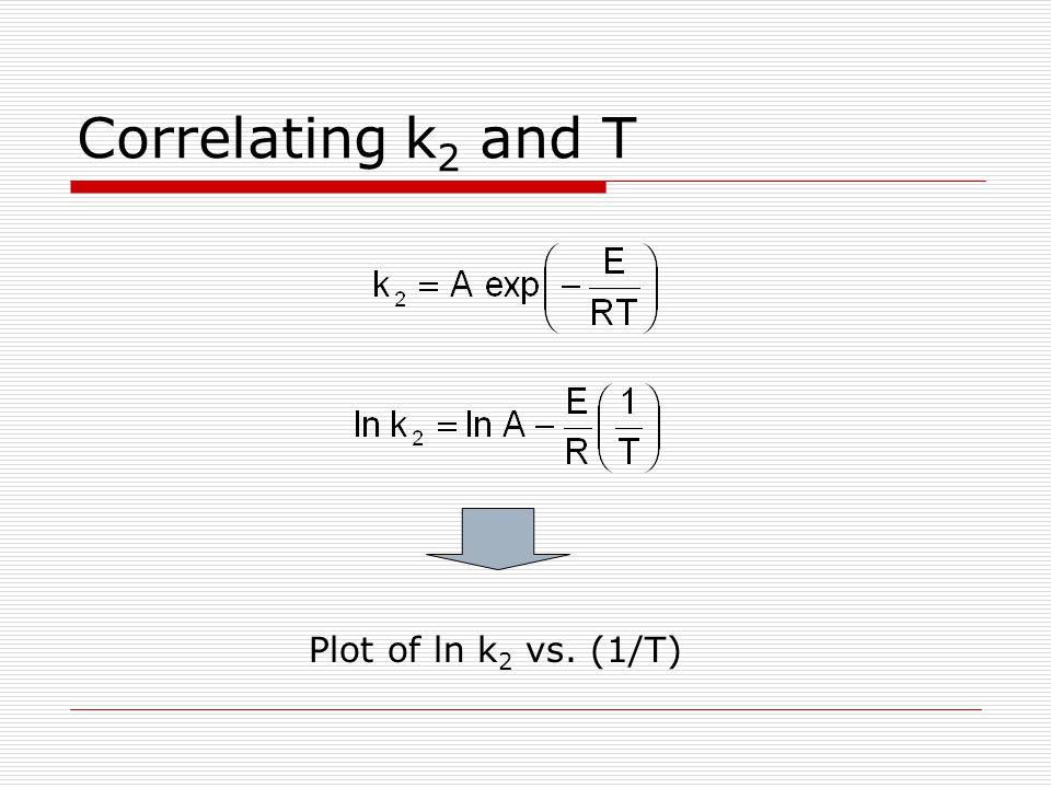 Correlating k 2 and T Plot of ln k 2 vs. (1/T)