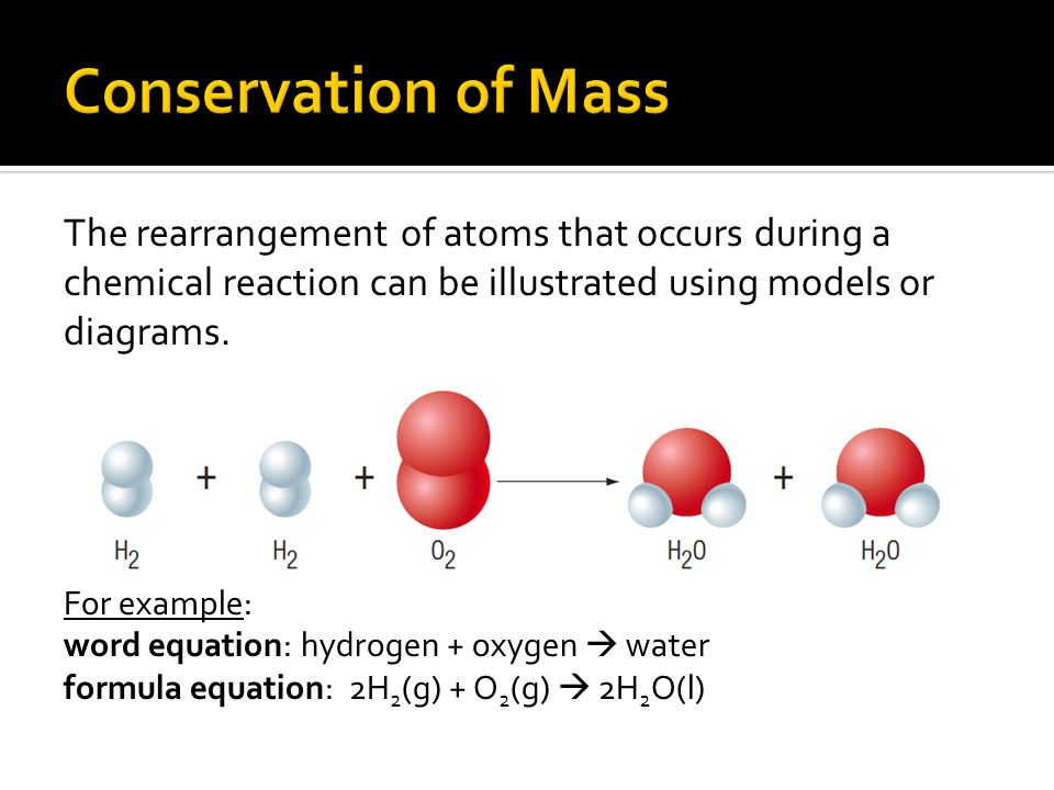 The rearrangement of atoms that occurs during a chemical reaction can be illustrated using models or diagrams. For example: word equation: hydrogen +