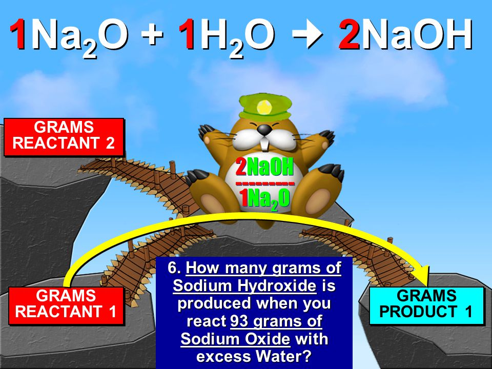 6. How many grams of Sodium Hydroxide is produced when you react 60 93 grams of Sodium Oxide with excess Water? QUESTION #6 1Na 2 O + 1H 2 O 2NaOH SYN