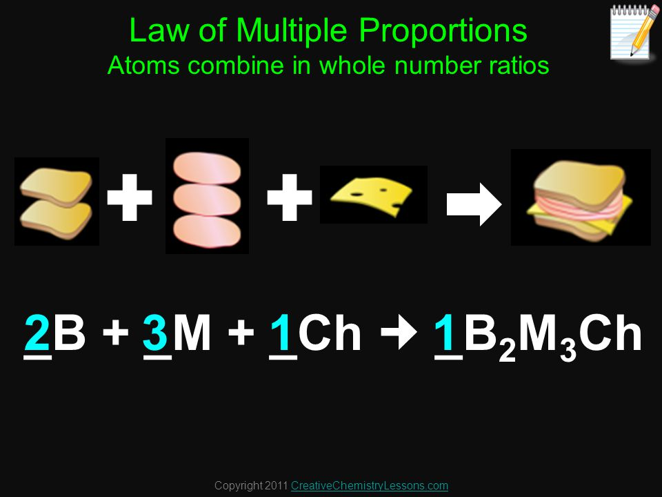 Copyright 2011 CreativeChemistryLessons.comCreativeChemistryLessons.com Law of Multiple Proportions John Dalton originated the idea that when elements combine, they do so in whole number ratios.John Dalton originated the idea that when elements combine, they do so in whole number ratios.