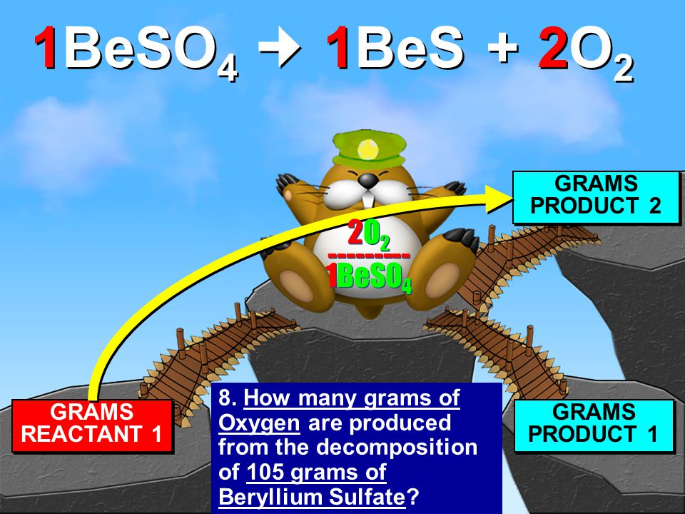 8. How many grams of Oxygen are produced from the decomposition of 105 grams of Beryllium Sulfate.