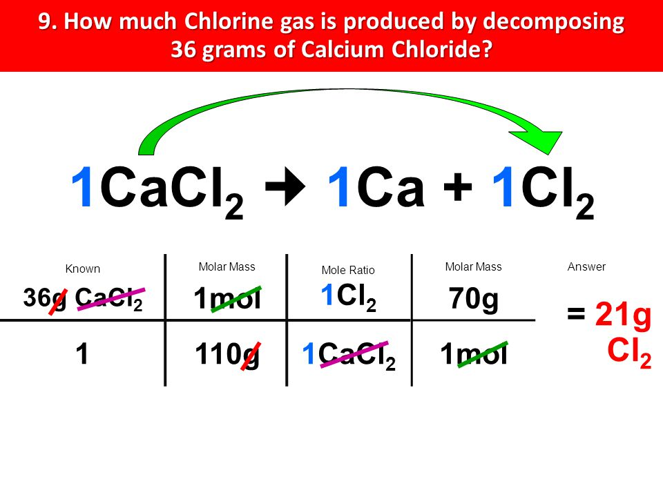 9. How much Chlorine gas is produced by decomposing 36 grams of Calcium Chloride.