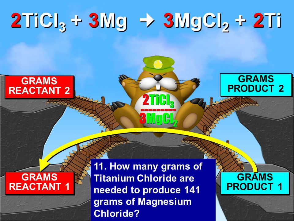 11. How many grams of Titanium Chloride are needed to produce 141 grams of Magnesium Chloride.
