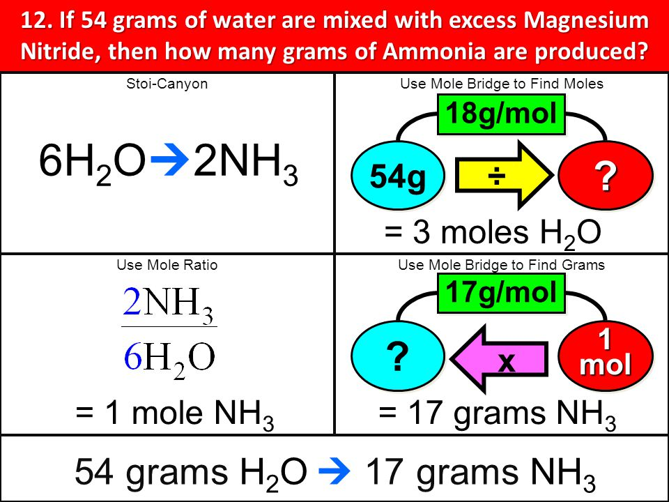 GRAMS REACTANT 1 GRAMS REACTANT 1 GRAMS PRODUCT 2 GRAMS PRODUCT 2 GRAMS PRODUCT 1 GRAMS PRODUCT 1 12.