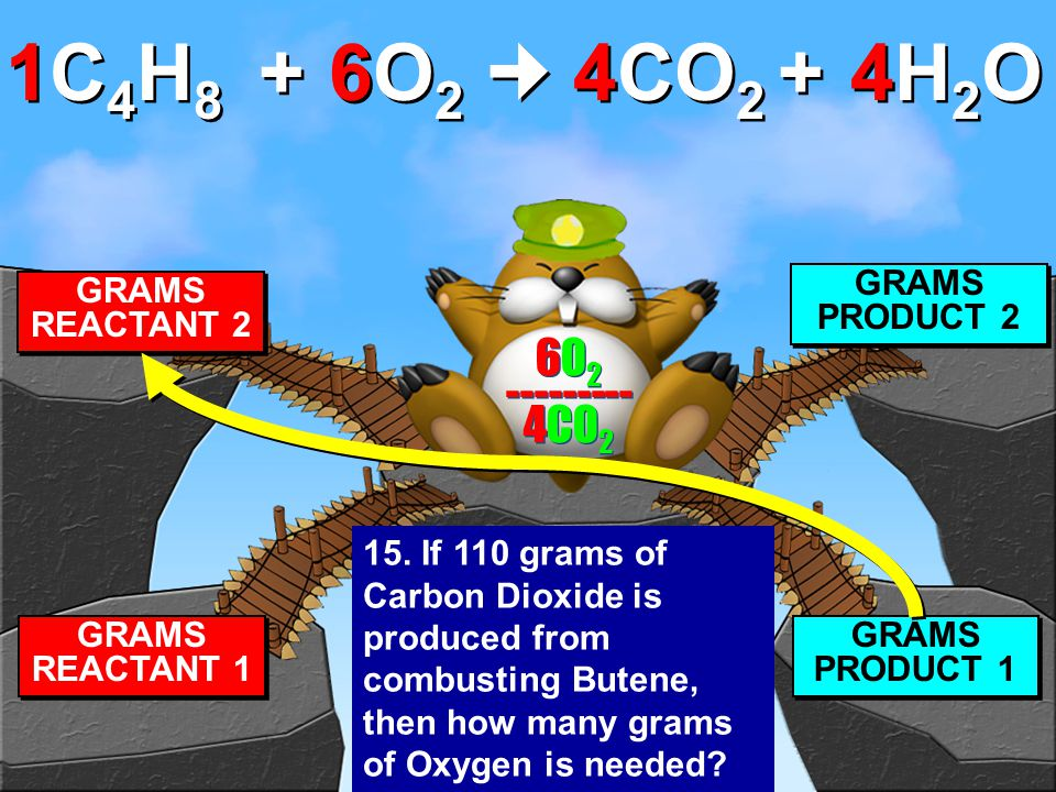 15. If 110 grams of Carbon Dioxide is produced from combusting Butene, then how many grams of Oxygen is needed? QUESTION #15 COMBUSTION REACTION 1C 4