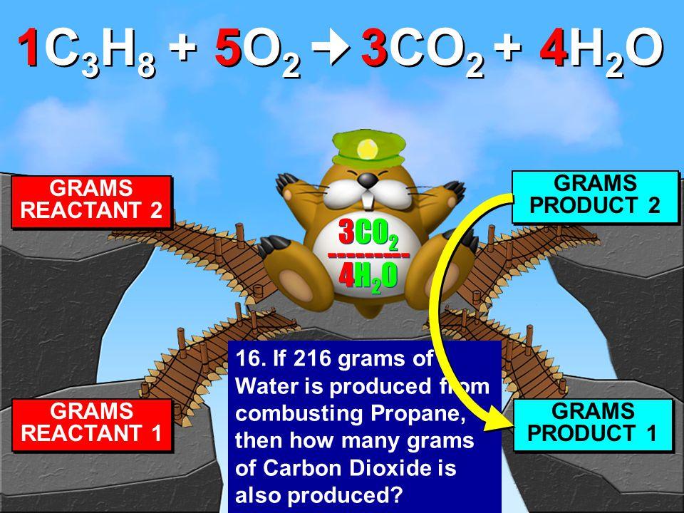 16. If 216 grams of Water is produced from combusting Propane, then how many grams of Carbon Dioxide is also produced? QUESTION #16 COMBUSTION REACTIO