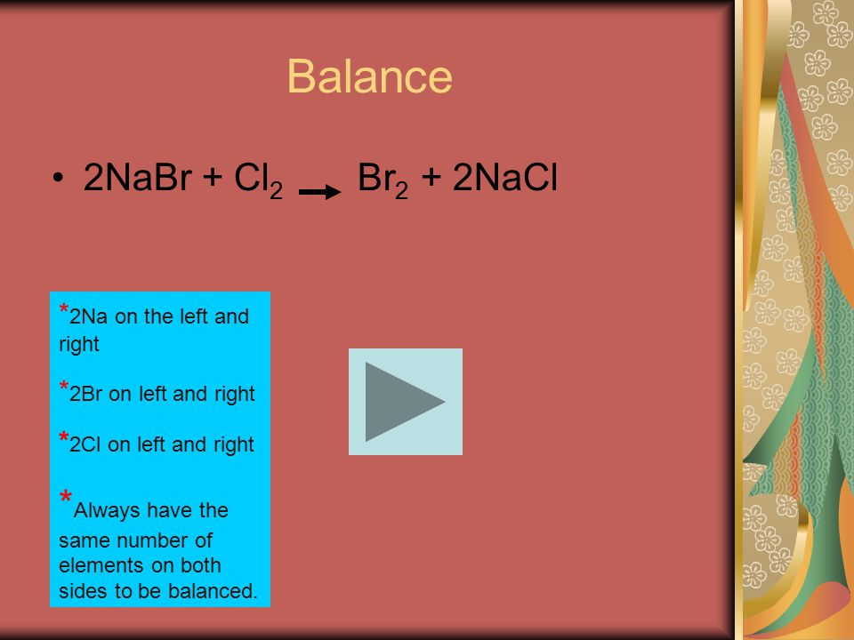 Balance 2NaBr + Cl 2 Br 2 + 2NaCl * 2Na on the left and right * 2Br on left and right * 2Cl on left and right * Always have the same number of element