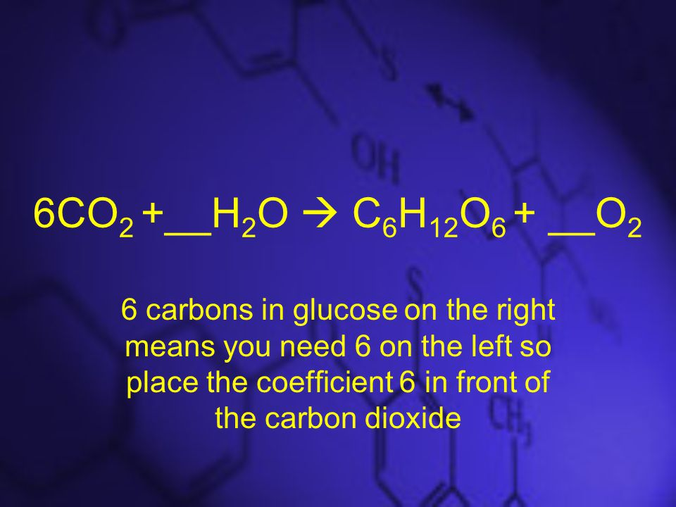 6CO 2 +__H 2 O  C 6 H 12 O 6 + __O 2 6 carbons in glucose on the right means you need 6 on the left so place the coefficient 6 in front of the carbon dioxide