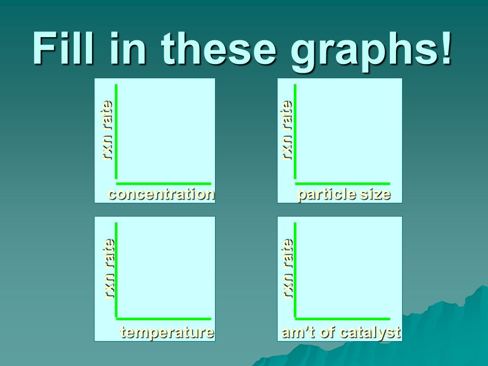 Fill in these graphs.