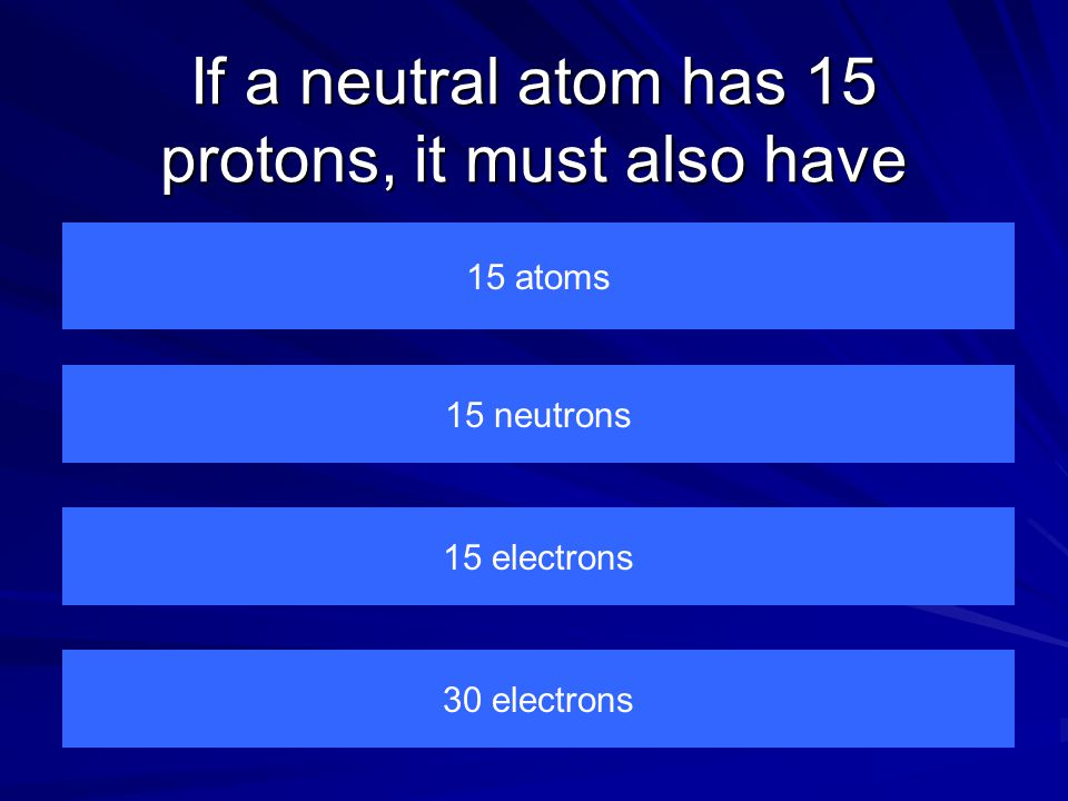 If a neutral atom has 15 protons, it must also have 15 atoms 30 electrons 15 electrons 15 neutrons