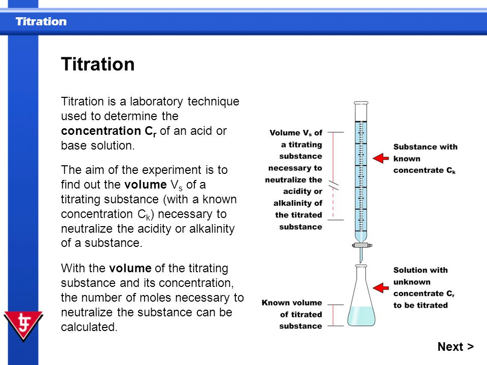 Titration In a titration, an acid solution of accurately known strength called standard acid is gradually added to a known volume of base until a pH meter reads exactly 7 or an indicator pigment dissolved in the mixture changes its color.