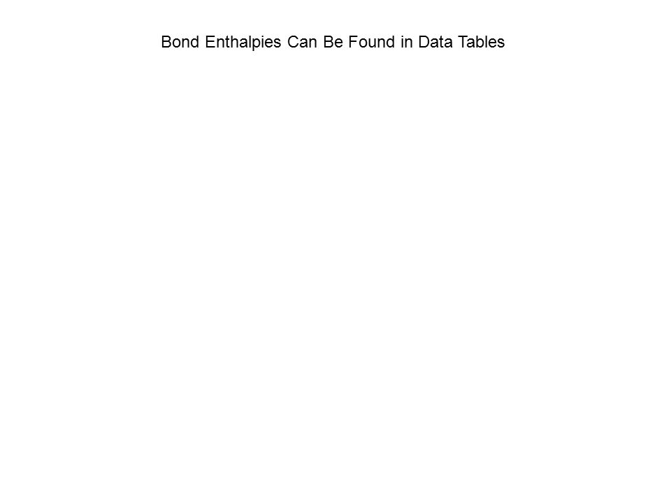 Bond Enthalpies Can Be Found in Data Tables