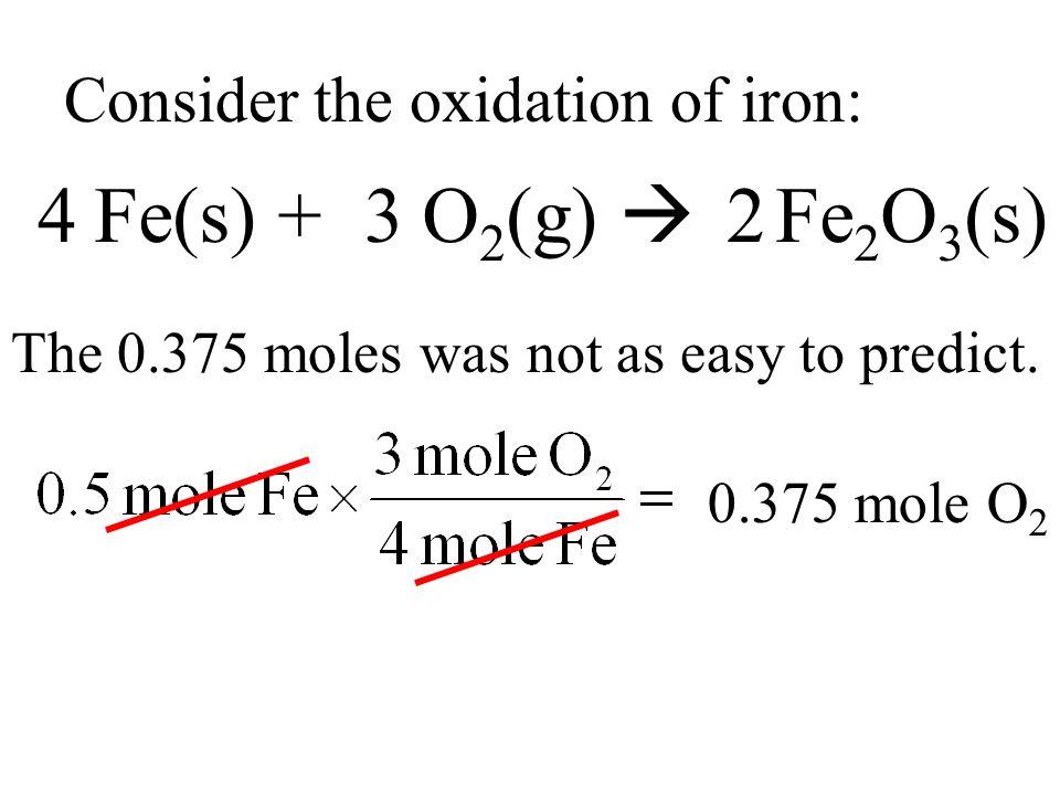 Consider the oxidation of iron: Fe(s) + O 2 (g)  Fe 2 O 3 (s) 432 0.375 mole O 2 The 0.375 moles was not as easy to predict.