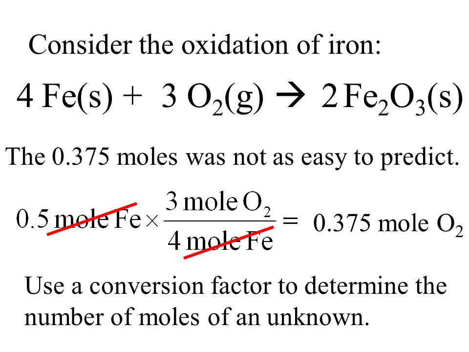 Consider the oxidation of iron: Fe(s) + O 2 (g)  Fe 2 O 3 (s) 432 Use a conversion factor to determine the number of moles of an unknown. 0.375 mole