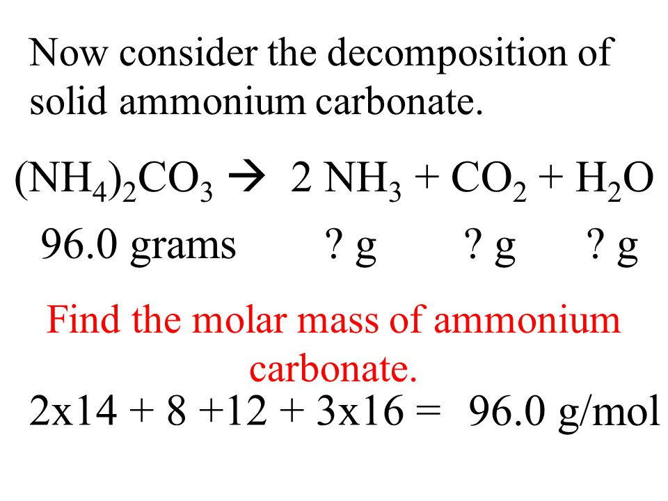 Now consider the decomposition of solid ammonium carbonate. (NH 4 ) 2 CO 3  2 NH 3 + CO 2 + H 2 O 96.0 grams? g Find the molar mass of ammonium carbo