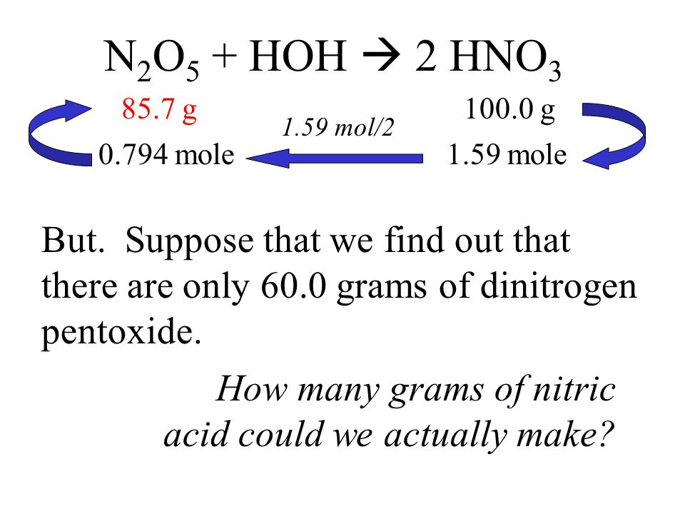 N 2 O 5 + HOH  2 HNO 3 100.0 g85.7 g 1.59 mole0.794 mole 1.59 mol/2 But. Suppose that we find out that there are only 60.0 grams of dinitrogen pentox
