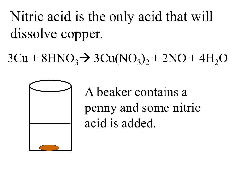 Nitric acid is the only acid that will dissolve copper. 3Cu + 8HNO 3  3Cu(NO 3 ) 2 + 2NO + 4H 2 O A beaker contains a penny and some nitric acid is a